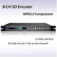 RES2108 CVBS TO DVB ASI and IP SD Encoder Eight-Channel Encoder IPTV Encoder AC3 audio encoding Manufactures