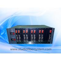 HDMI fiber converter with 14pcs insert cards in 4U rack mount chassis for CCTV system Manufactures