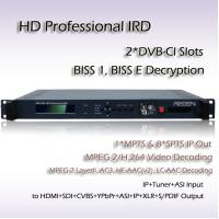 Professional IRD HD MPEG-4 Decoder HDMI SDI Viode output SD/HD MPEG-2 and MPEG-4 AVC/H.264 video decoding RIH1301 Manufactures