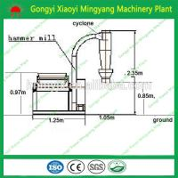 working principle of the wood hammer mill
