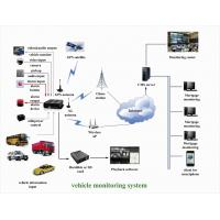 Linux System Portable Mobile DVR Recorder With GPS 3G WIFI And Motion Detection Manufactures