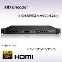 HD/SD-SDI TO ASI&IP Four-Channel MPEG-4 AVC/H.264 HD IPTV System Encoder REH2204 Manufactures