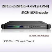 IPTV SD-SDI MPEG-2/H.264 8 IN 1 SD Encoder low delay encoding RES2308 Manufactures