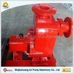 Sanitary self priming pump made in China Manufactures