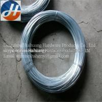 Galvanized  wire in Electro or Hot dipped galvanized Manufactures