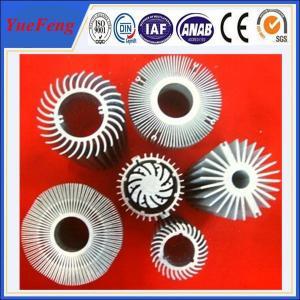 aluminium radiator profile manufacturer/ aluminium alloy 6063t5 extrusion radiator profile Manufactures