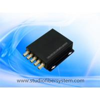 1x4 HDTVI distribution amplifier,HDTVI 1x4 splitters Manufactures