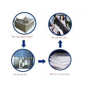 Eva Mat foam digital cutting system machine Manufactures