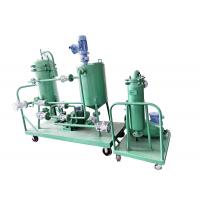 China Energy Saving Pressure Plate Filter / OEM Industrial Filtration Systems on sale