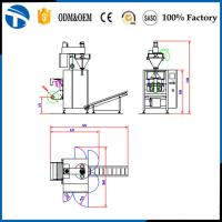 Automatic Vertical Packaging Machine Manufactures