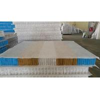 Mini mattress pocket spring, 3 different spring combinations and 4 side reinforcement Manufactures