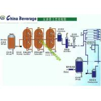 China Automatic Reverse Osmosis Water Treatment System Pure Water Filter Food Grade on sale