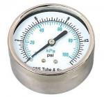 General Pressure Gauge Manufactures