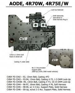 Auto Transmission AODE 4R70W 4R75E 4R75W sdenoid valve body good quality used original parts Manufactures
