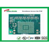 Custom Circuit Board Gold Finger Bevel FR4 IT180 10 Layer PCB Manufactures
