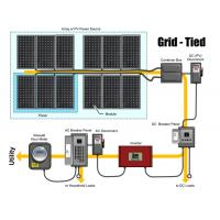 260 W Full House Solar Power System Grid Tied Solar Electric System Manufactures