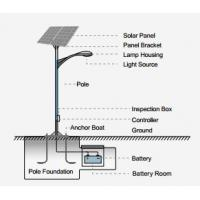 High Luminous 60W Solar LED Street Light Back Up For 3 Cloudy Days With Solar Panel Manufactures