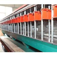 FRP chemical pipe winding production line Manufactures