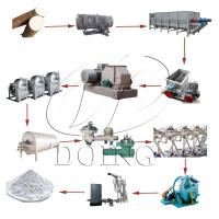 China Cassava Starch Processing Machine for Making Cassava Starch on sale
