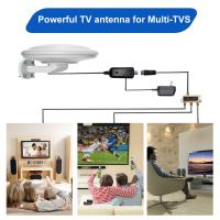 China Original factory wholesale price  outdoor tv antenna, 1080P HDTV antenna on sale