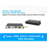 Portable H 265 Video Encoder Single Channel  OTT Streaming Adjustable GOP Type Manufactures