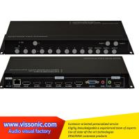Digital Audio Video Scaler Switcher VIS-MV71 With Volume Control High Performance Manufactures