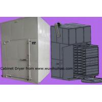 Cabinet type Dryer Manufactures