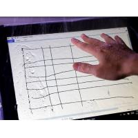 "12.5"" Waterproof Touch panel with EETI controller for Industrial Touch Monitor Manufactures"