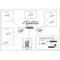Scarecrow ™ CCTV Wireless video surveillance system (16 Wireless HD Camcorder camera ) Manufactures
