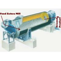 Mining use grinding silica sand ball mill Manufactures