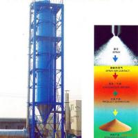 Buy cheap Congeal Spray Drying Machine 24 Kw For Drying Thermal Seneitivity Material from wholesalers