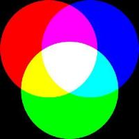 Buy cheap Tri-Phosphors/Tricolor phosphor for tricolor lamps from wholesalers