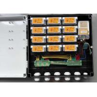 DIN Rail Mounting PLC Power Meter Box , Keypad Split Electric Meter Box Replacement Manufactures
