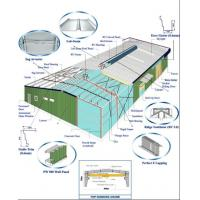 Steel Buildings Kits, Corrugated Roofing And Wall Panels System For Metal Building