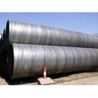 Spiral Welded Steel Pipe Manufactures