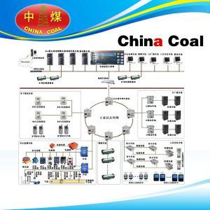Ring network platform system Manufactures