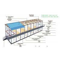 High Quality greenhouse steel structure Precisely steel buildings for warehouse Manufactures
