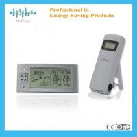 2012 Latest Intelligent Wireless Weather Station Manufactures