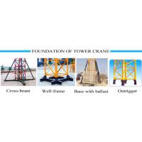 QTD2520 High Efficiency Small Luffing Tower Crane with High Specifications for Civil Project Manufactures
