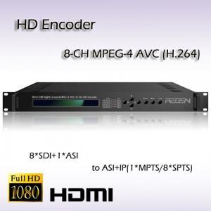 IPTV HD-SDI H.264 HD Encoder REH2208 Manufactures
