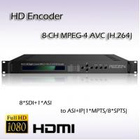 SD/HD-SDI TO ASI&IP Eight-Channel MPEG-4 AVC/H.264 HD IPTV System Encoder REH2208 Manufactures
