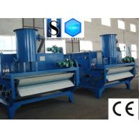 filter press equipment for mining industry Manufactures