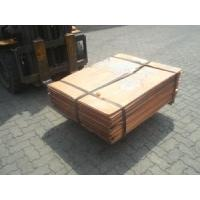 Electrolytic Copper Cathodes Manufactures