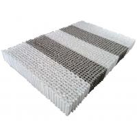 Customizable 5-zone soft and hard mini pocket spring combination unit. Manufactures