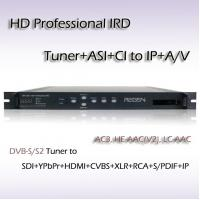 HD Video Decoder DVB-S2 TO ASI UDP/IP SDI HDMI Video Output RIH1301 Manufactures