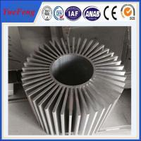 OEM/ODM Heat Sinks Type and Aluminum Alloy Body Material round heatsink Manufactures