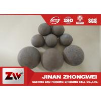 Grinding Steel Balls For Mining Manufactures