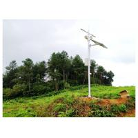 Plantation Distributed Control System For Growing Surroundings Monitoring Manufactures