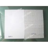 Bathroom Safety Backing Mirror CAT I Manufactures