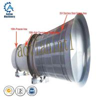 China product Drum pulper for paper pulp used in paper product making machinery Manufactures